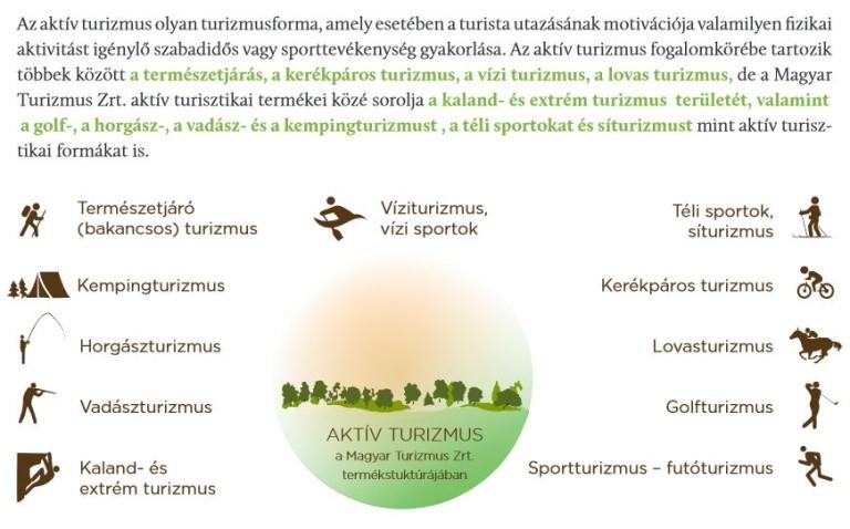 AKTIVTURIZMUS_kep